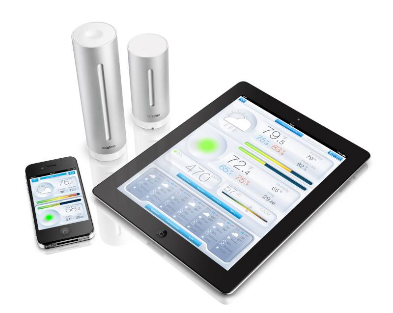 Netatmo - Urban Weather Station